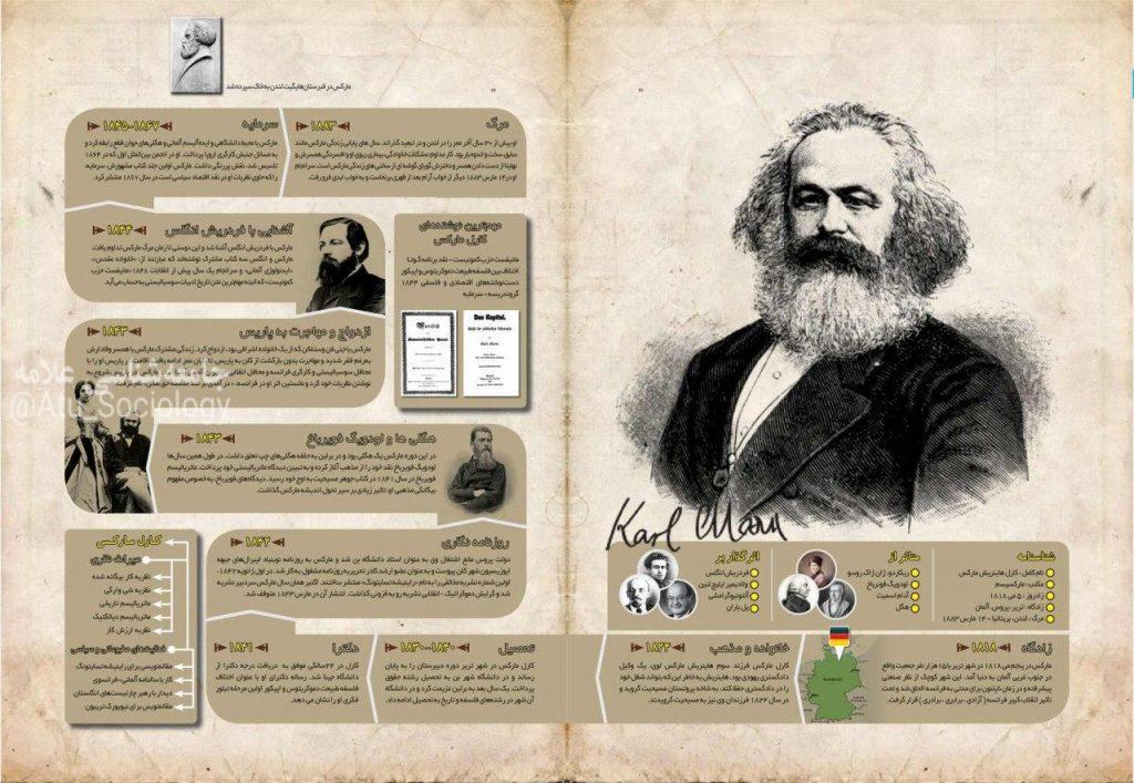 photo 2018 04 19 00 31 52 1024x707 - خط زندگی مارکس - مارکس, کارل مارکس, اینفوگرافیک